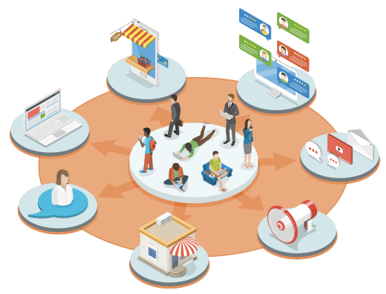 Tasa de conversión en e-commerce